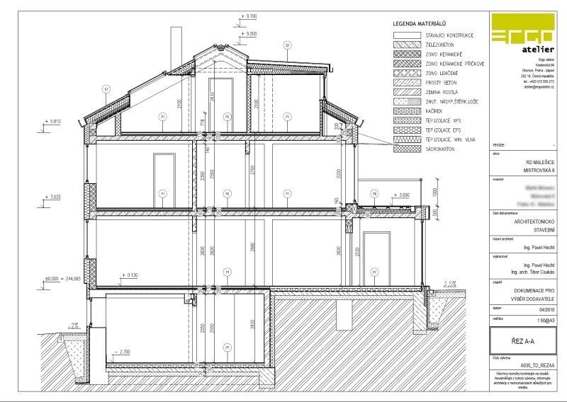 Projektová dokumentace stavby