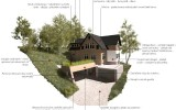 vizualizace stavby za účelem projednání záměru s dotčenými orgány